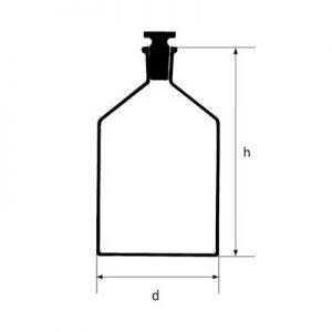 شیشه مایعی
