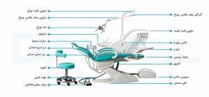 اجزا یونیت دندانپزشکی