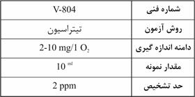 کیت اندازه گیری اکسیژن محلول O2 - واهب